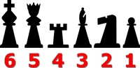 Chess Dice Pieces